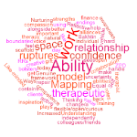 "Word cloud image of the ""fruits of CAT"" - strengths, abilities and achievements as a result of CAT practitioner training as listed on sticky notes by attendees at the Catalyse 25 year celebratory conference"