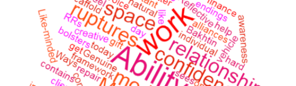 Word Cloud in red ornage and purple hues